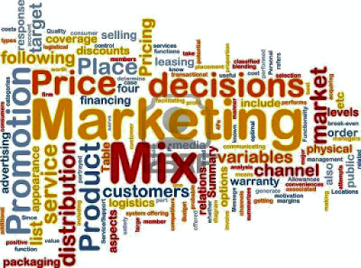 Pricing Strategies in marketing