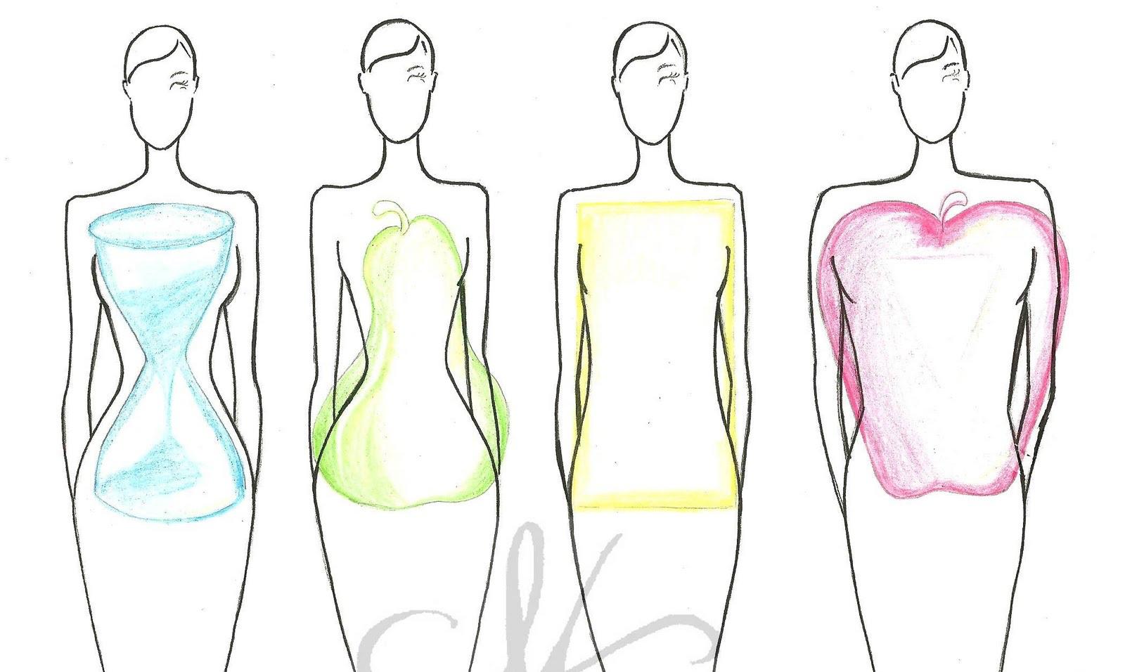 Vücut Tipine Göre Kıyafet Nasıl Bulurum