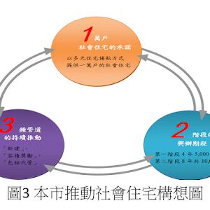 http://simple-decor.blogspot.tw/2016/05/Taichung-social-housing.html
