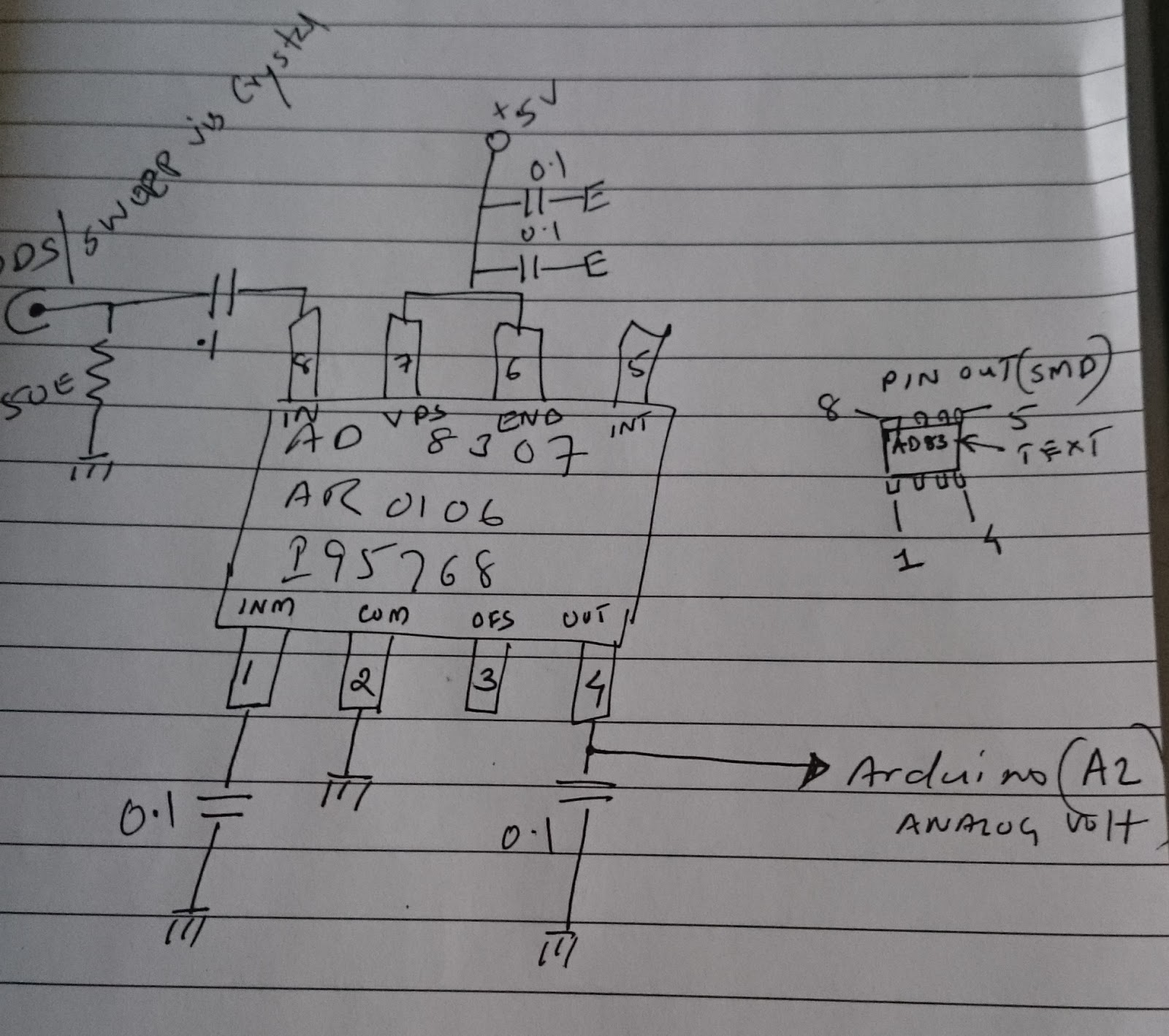 Learn on the fly : Simple AD8307 rf power meter for sweeper using