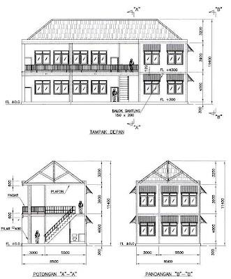 Mewarnai Gambar Gedung Sekolah | Mewarnai Gambar