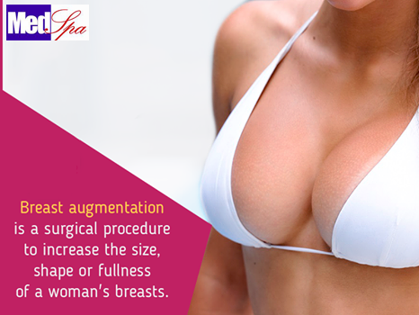 breast%2Baugmentation_Used.png