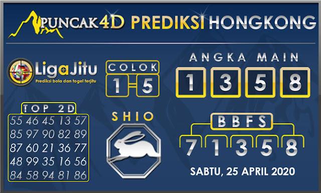 PREDIKSI TOGEL HONGKONG PUNCAK4D 25 APRIL 2020