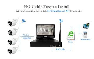 kit videosorveglianza wireless nvr 4
