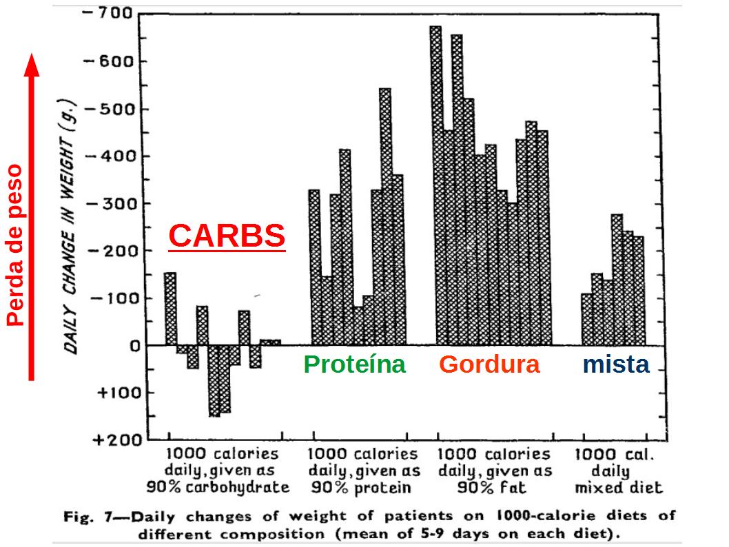 Dieta hipocalorica de 2600 calorias