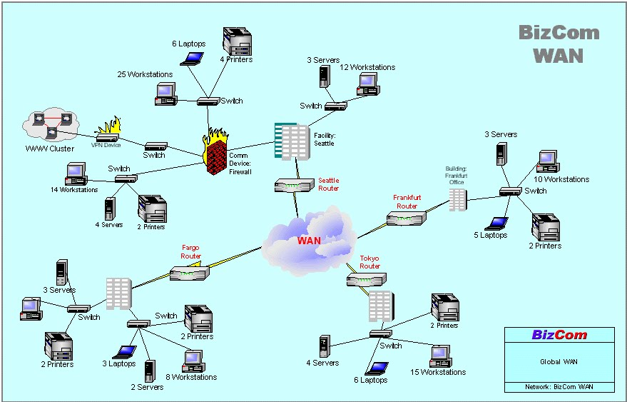 Wan Diagram Examples Wide Area Network Wan Topology Computer And