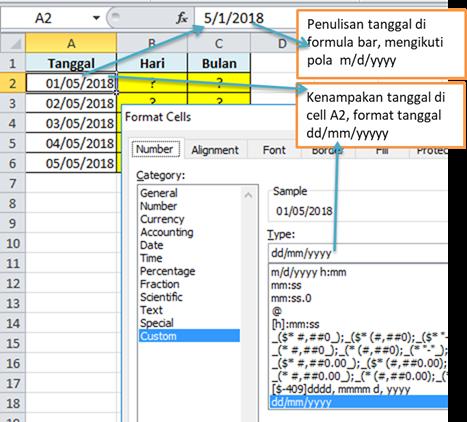 Contoh Cara Penulisan Tanggal di Excel