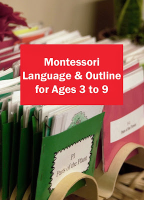An Outline of Montessori Language for 3 to 9-Year-Olds