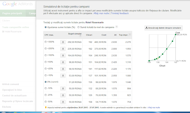 Publicitate google adwords | Oferta promovare site web campanie Google Adwords.