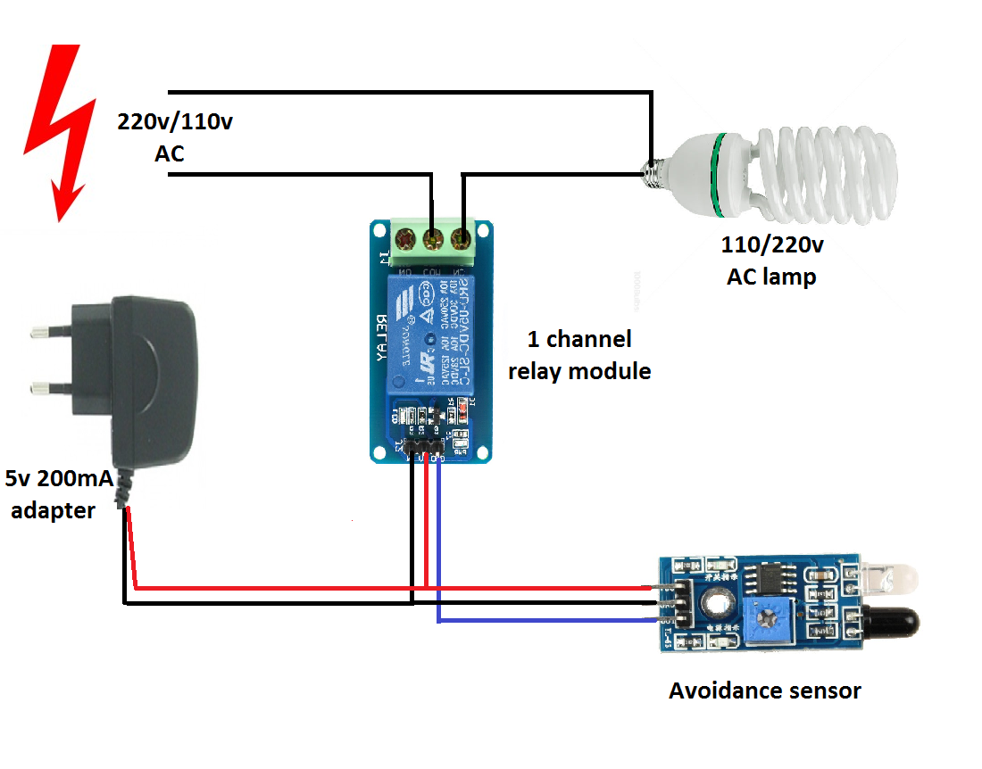V avoidance switch using fc without arduino simple