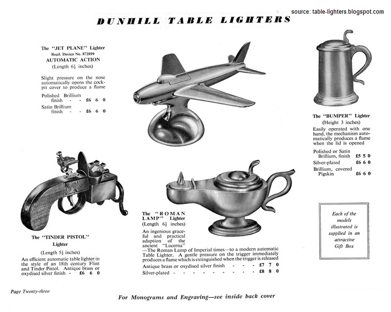 Table lighters collectors' guide: August 2011