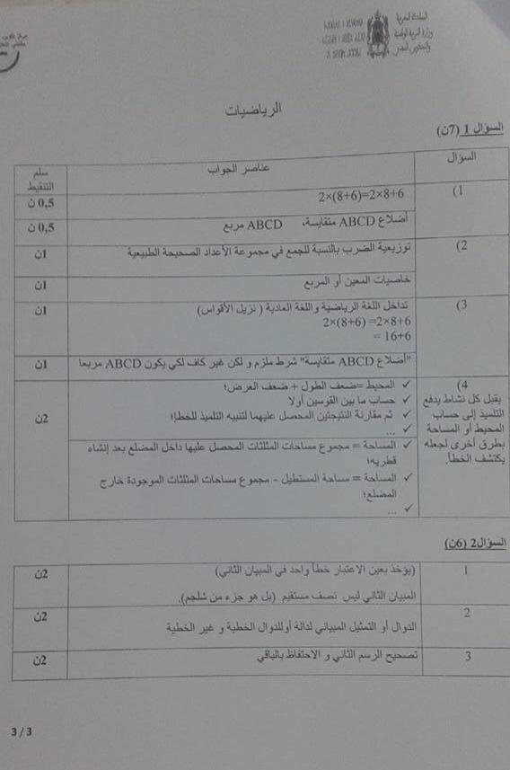 عناصر الإجابة الكاملة لجميع المواد مباراة التفتيش دورة 6و7 اكتوبر 2015