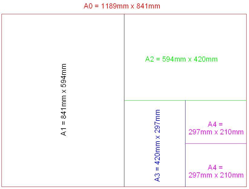 Perbedaan Ukuran Kertas A3 Dan A4 Kumpulan Materi Pelajaran Dan Contoh Soal 2