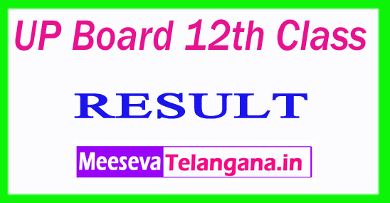 UP Board 12th Class Result 2019