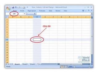 Pengertian Cell Pada Microsoft Excel  Pengertian Cell adalah pertemuan antara baris dan column yang terdapat sebuah nama yang teridentifikasi berupa huruf dan nomor. Maksud dari hal tersebut, yang dimana huruf menunjukkan column dan angka menunjukkan sebuah baris.  Berdasarkan gambar dibawah ini menunjukkan contoh sebuah cell. Maksudnya, baris 9 bertemu dengan kolom D, sehingga nama yang teridentifikasi pada cell tersebut adalah D9.