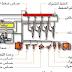 كتاب نظام حقن الوقود الالكتروني لمحركات الديزل PDF