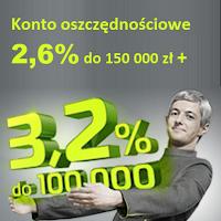 konto oszczędnościowe 2,6% do 150 000 zł BGŻ Optima Lokata Bezkarna 3,2% do 100 000 zł