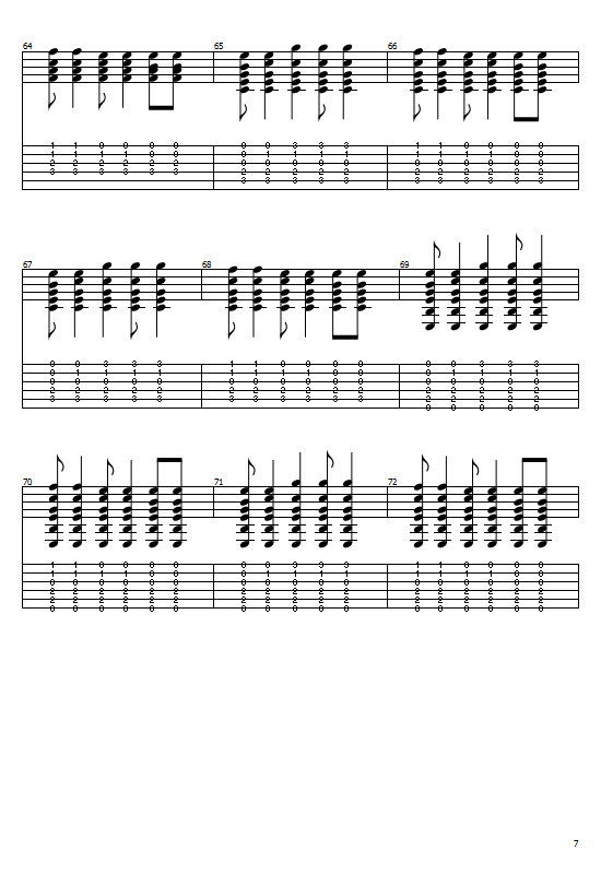 True Love Waits Tabs Radiohead. How To Play True Love Waits On Guitar Tabs & Sheet Online