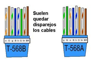 Tia 568a Wiring Diagram Soporte A Distancia