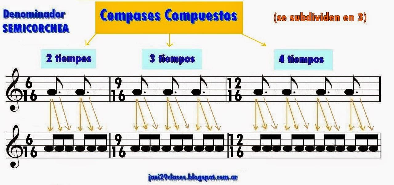 compases 6/16 9/16 y 12/16