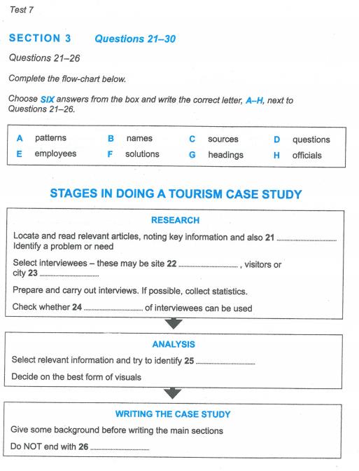 Latihan IELTS | Cambridge IELT 12 | Test 7 | Section 3 | Listening