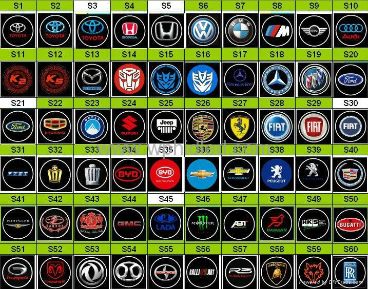 Cars Logo And Name Carsjp