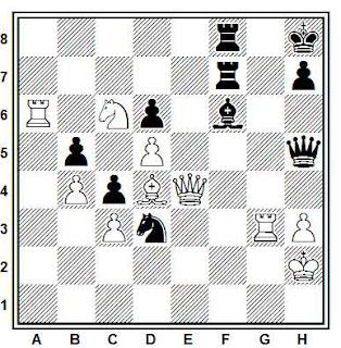 Posición de la partida de ajedrez Yeka - Dakak (URSS, 1984)
