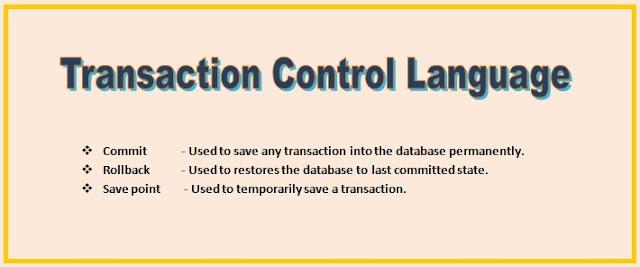 TCL | TCL Commands | SQL Command