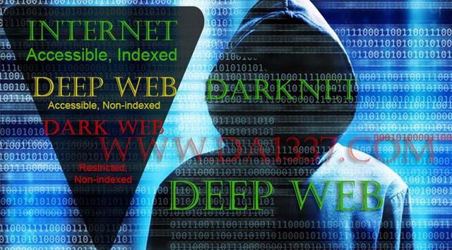 Mengetahui Lebih Dalam Tentang Deep Web Dan Darknet