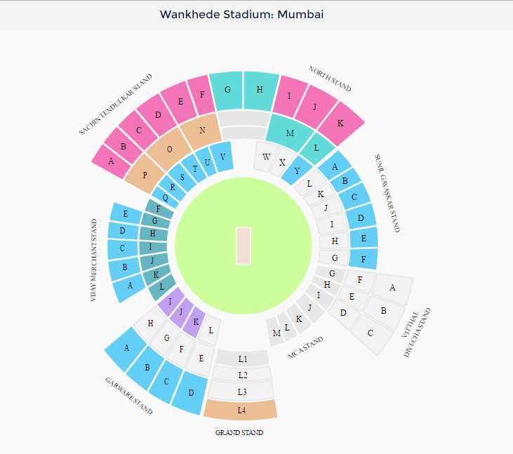 Mumbai Indians Tickets Booking Wankhede Stadium IPL 2017