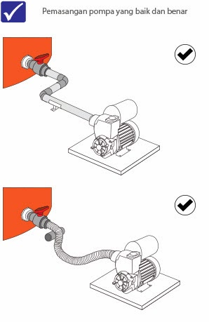 Instalasi Pompa Yang Benar
