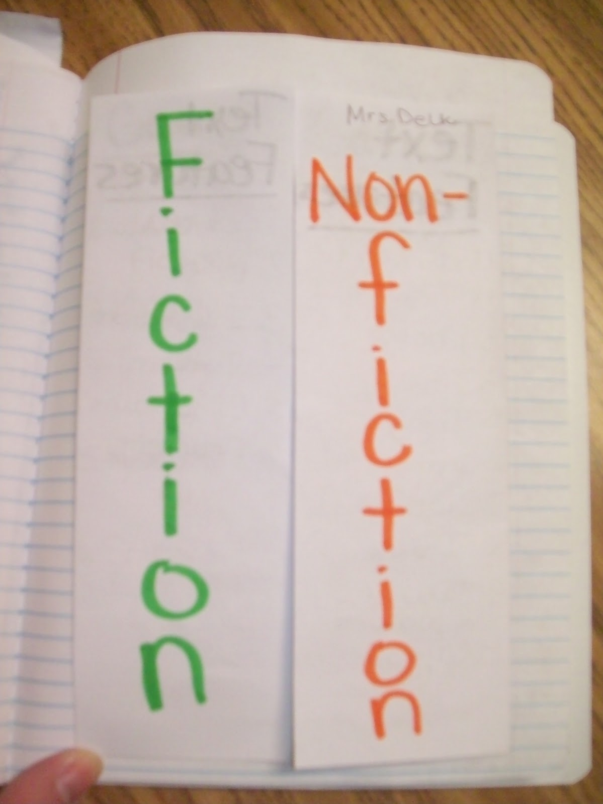 Third Grade Thinkers Fiction And Nonfiction Text