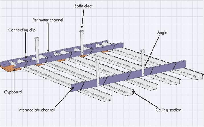 Gypsum Board False Ceiling Fixing Details Integralbook Com