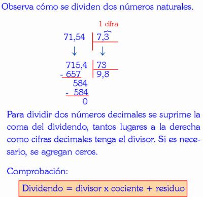 Division De Decimal Entre Decimal Ejemplos Y Ejercicios Resueltos