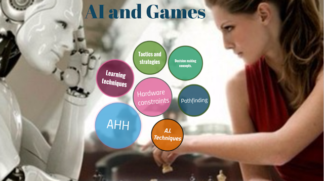 AI and Games Prezi