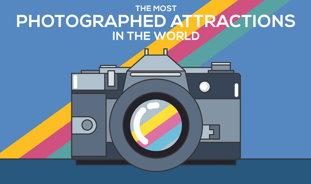 The Most Photographed Attractions in the World