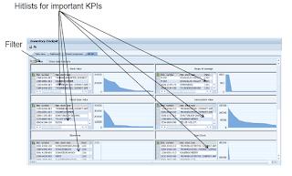 SAP ERP - Logistics Materials Management (SAP MM)