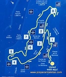 itinerario senda de la barranca madrid