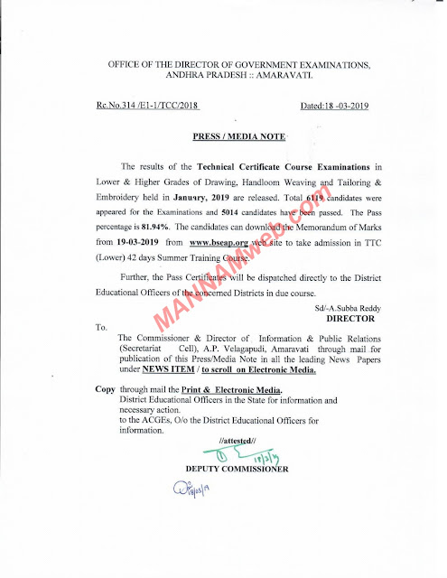 Technical Certificate Course( TCC) Examinations Results ,Download. Memorandum of Marks