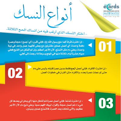 أنواع الحج الثلاثة | الفرق بين الإفراد والقران والتمتع في الحج والعمرة Types of Hajj