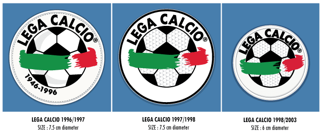9c6e0d806 I m already updated two of my previous worked. First Lega Calcio 1996-97  patch with adding the grey shadow on the ball. Second worked