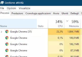 rallentamenti RAM memoria