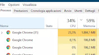 Liberare RAM su Windows per evitare rallentamenti di memoria su PC
