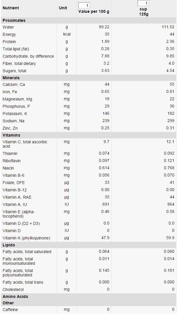 Valori nutritionale spirulina