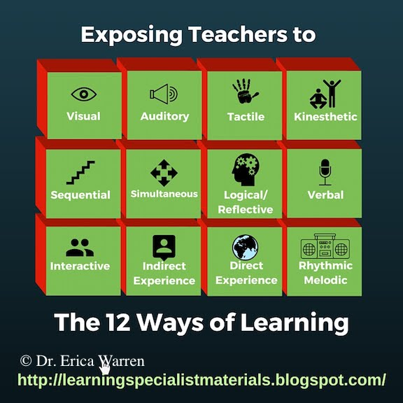 12 learning styles