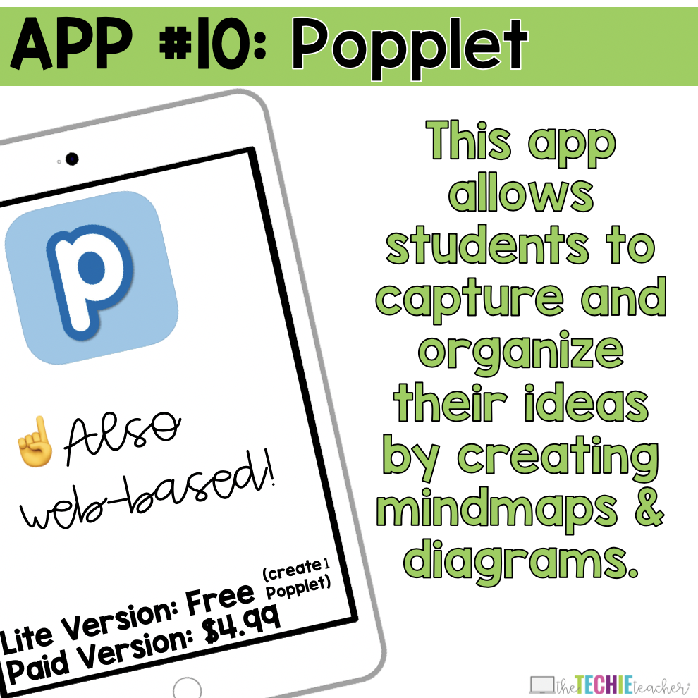 Popplet: This app allows students to capture and organize their ideas by creating mindmaps & diagrams.