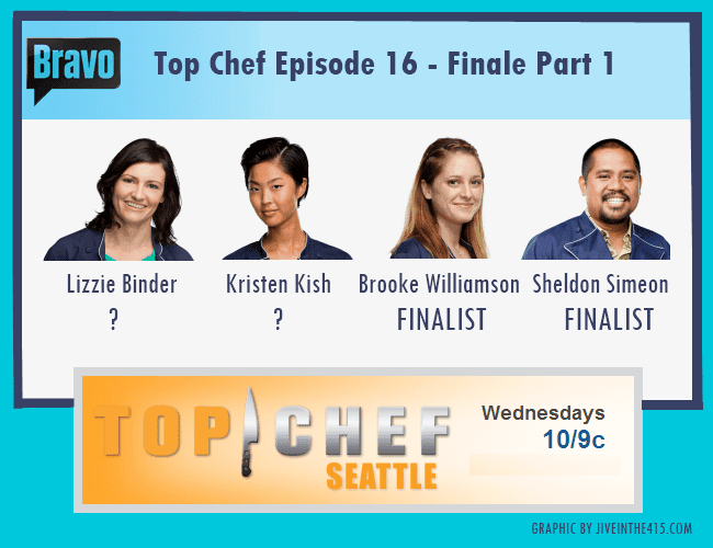 Bravo's Top Chef Season Ten Seattle Judges Padma Lakshmi and Tom Colicchio
