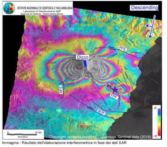 Mt. St. Helens eruzione carbonio datazione
