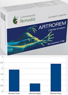 ARTROREM Pareri comprimate Remedia dureri articulare