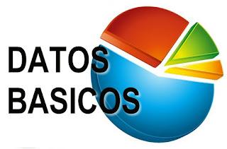 DATOS DEL PARO ENCUESTAS ESTADISTICAS ELECCIONES PRESUPUESTO DEUDA EL ESPINAR